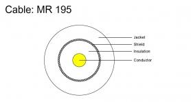 Coax Cable - MR-195