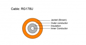 Coax Cable - RG178U